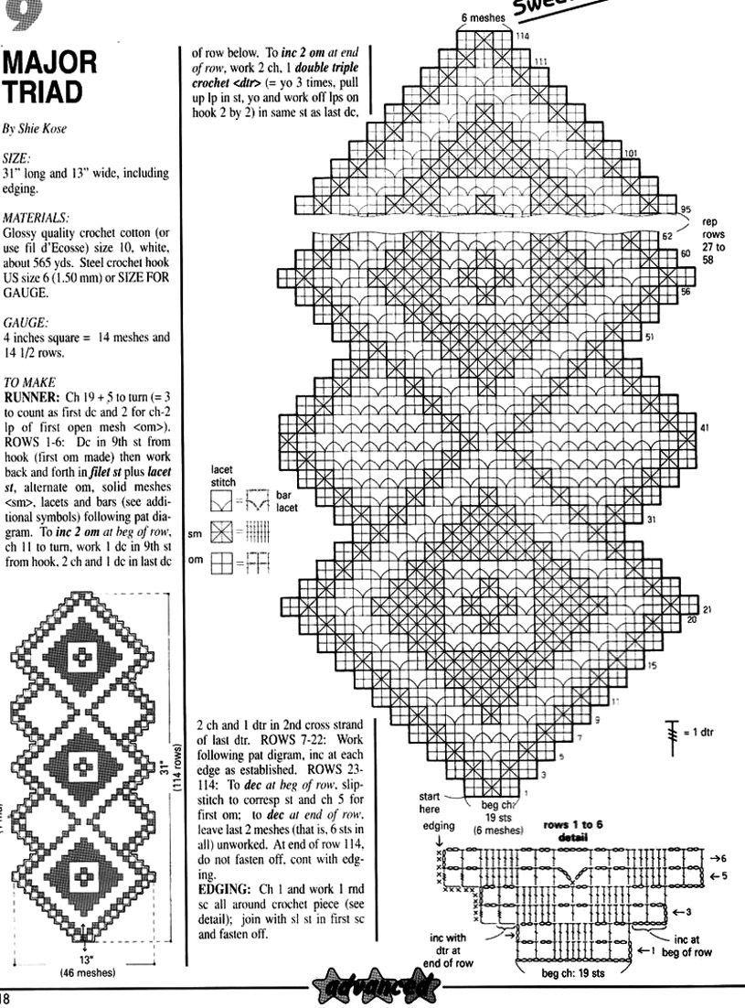 Tischläufer Filethäkeln - filet crochet tablerunner ...   crochet ...
