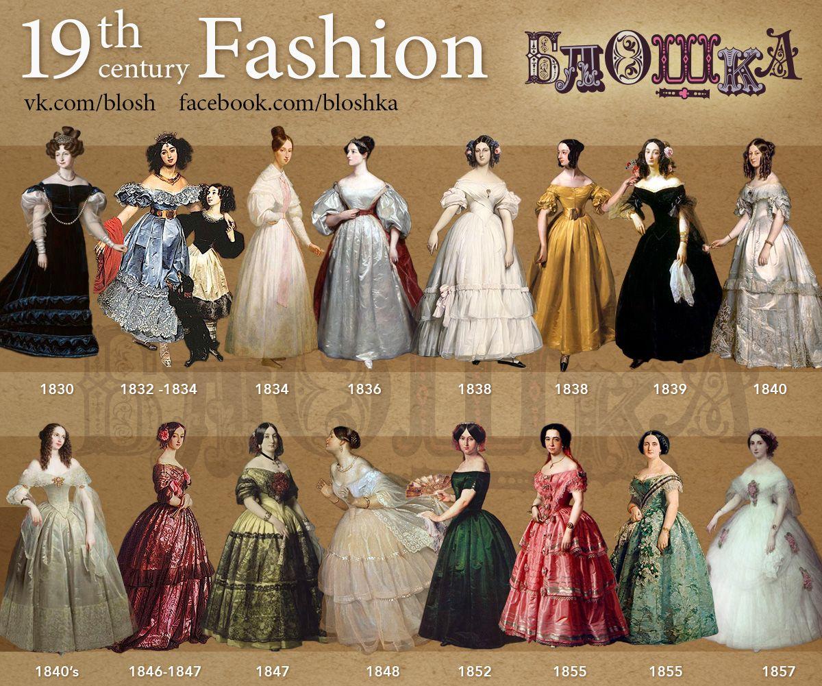 Fashion Timeline 19 Th Century On Behance Part Ii 19th Century Fashion Fashion History Fashion
