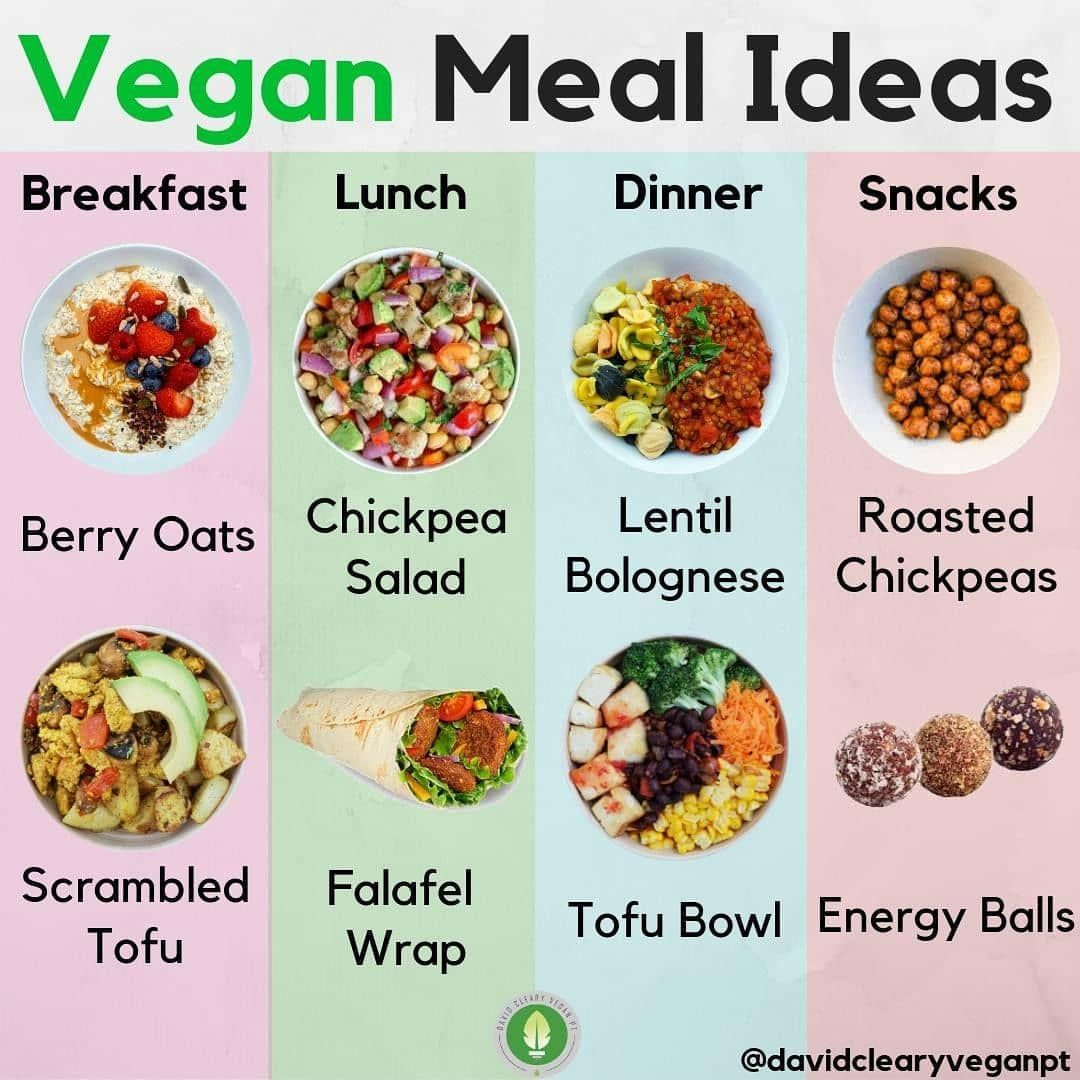Vegan Health Hub On Instagram I Ve Put Together A Range Of Different Meal Ideas To Get Some Ideas Similar Recipes Can B Vegan Meal Plans Vegan Recipes Meals