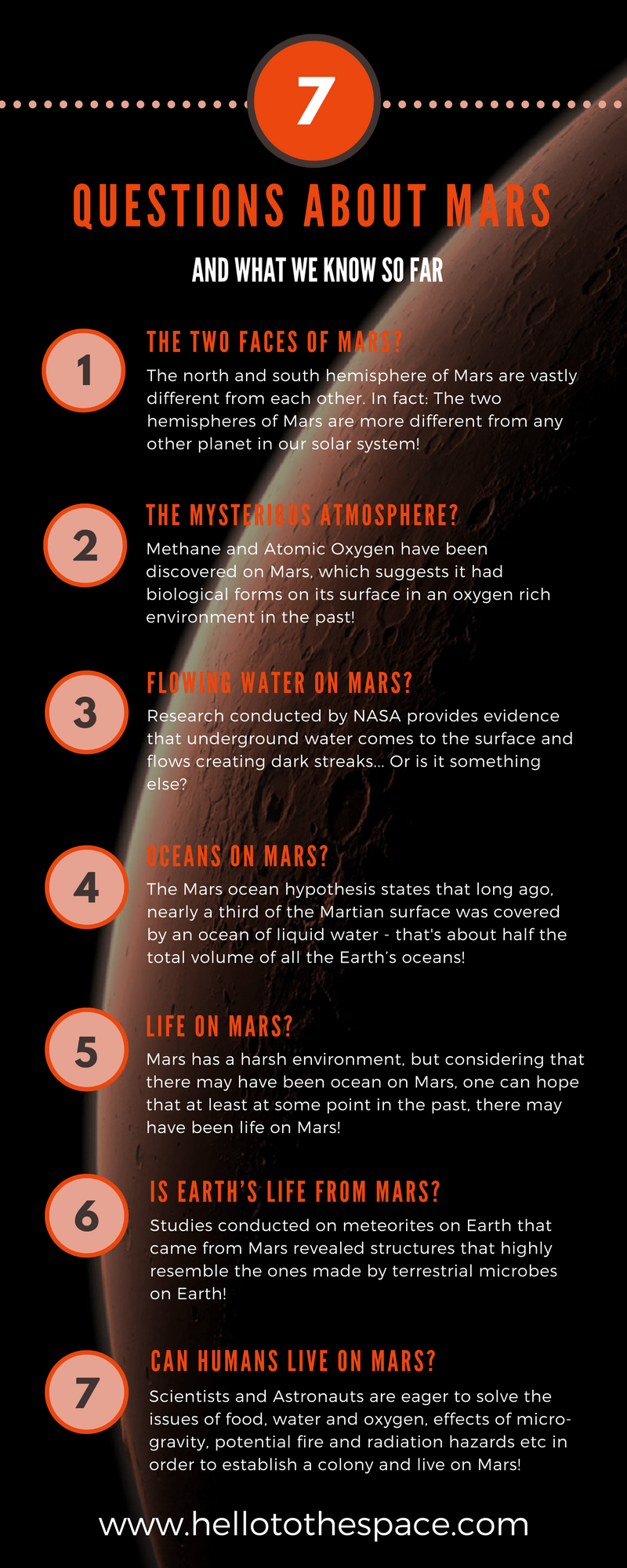 7 Important Questions About Mars And What We Know Till Now Mars Facts Mars Facts For Kids Mars And Earth
