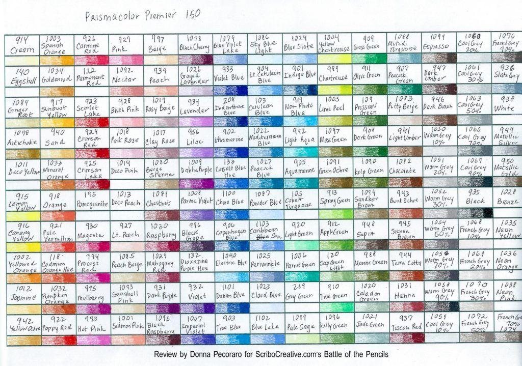 Afbeeldingsresultaat voor prisma color chart