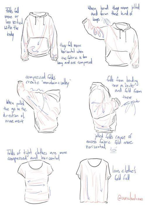 Kleidung - Stoff - #Ziehen #Kleidung #Stoff
