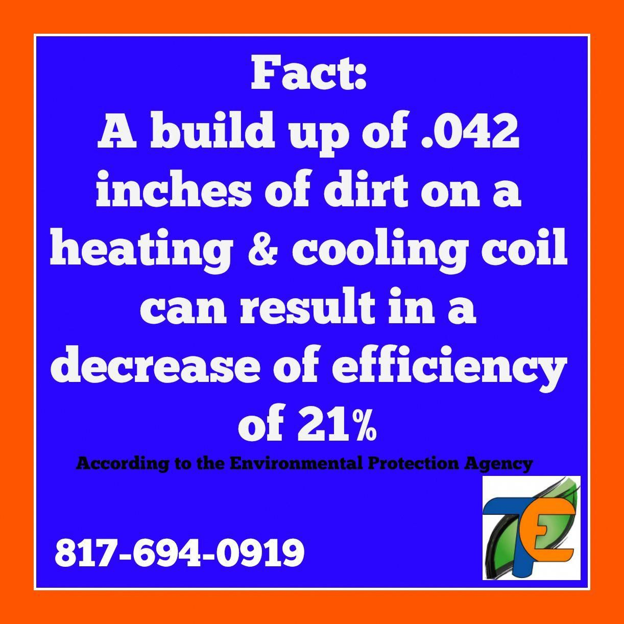 Hvac Insulation Hvac Hvac Tips Facts