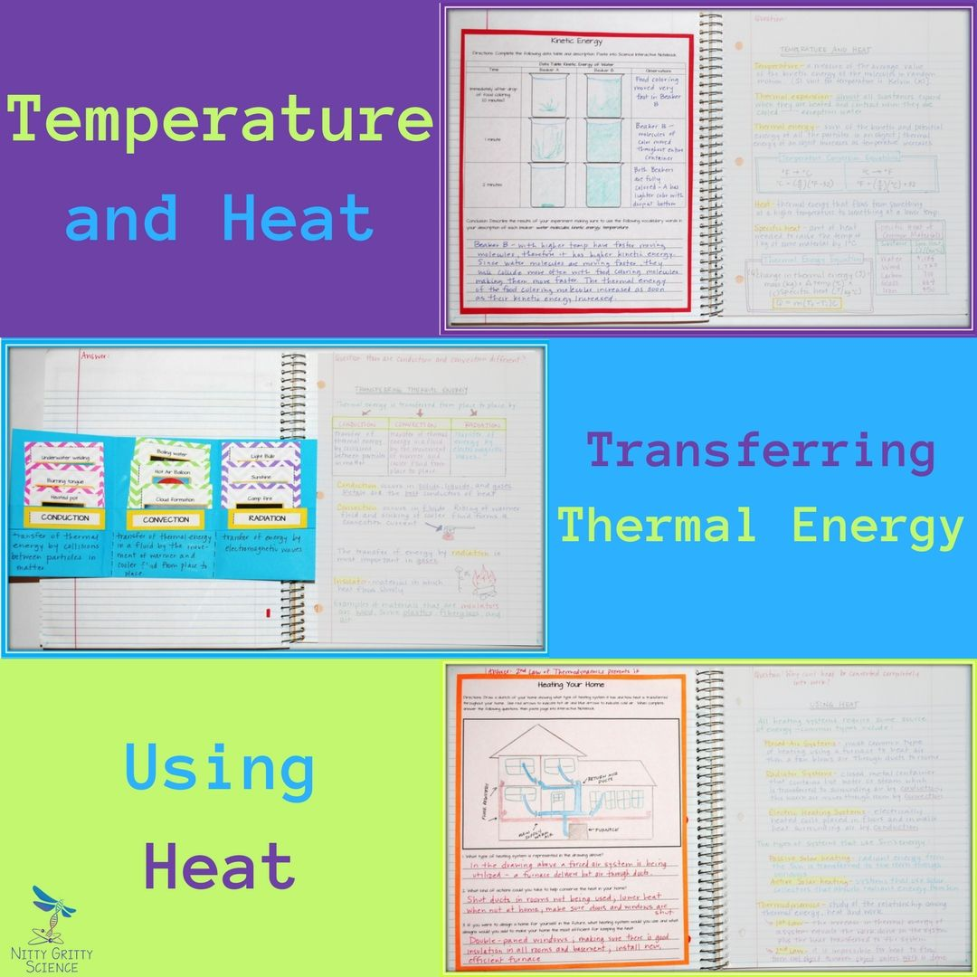 Thermal Energy Physical Science Interactive Notebook Interactive Science Notebook Physical Science Interactive Notebook Physical Science