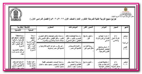 شبكة الروميساء التعليمية توزيع منهج التربية الفنية لمرحلة التعليم الثانوى 2 Abs Workout Periodic Table Abs