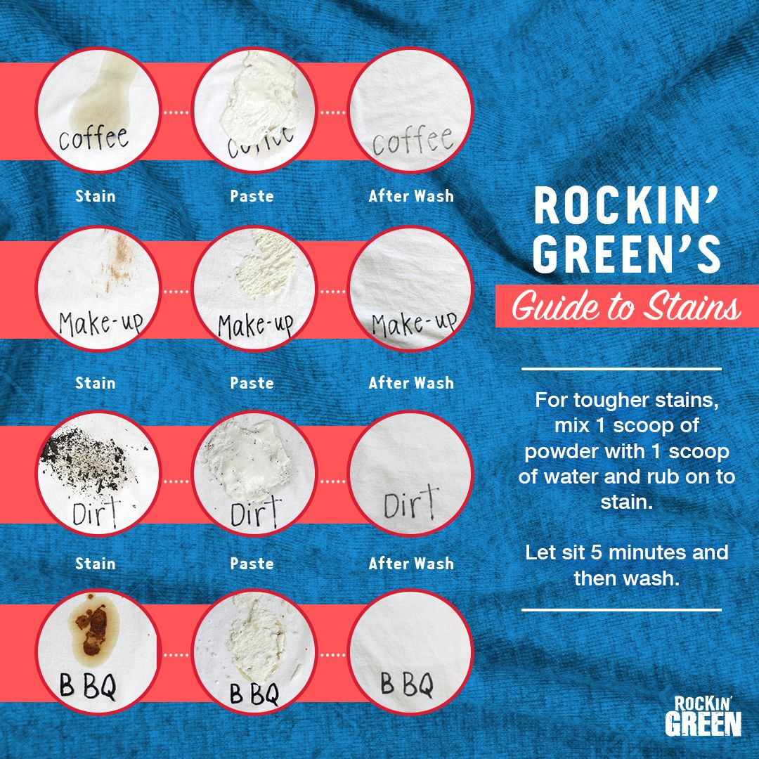 Rockin' Green's Guide to Stains in 2020 Tough stain