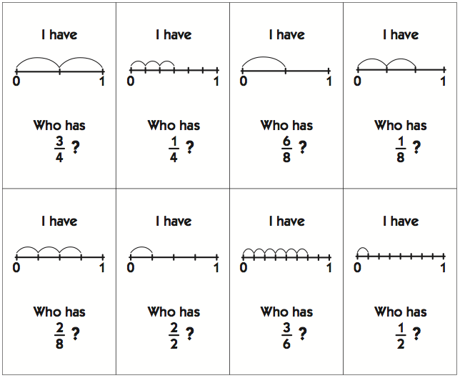 """I Have, Who Has"" fractions on a number line game. Free!         CCSS.Math.Content.3.NF.A.1      CCSS.Math.Content.3.NF.A.2      CCSS.Math.Content.…"