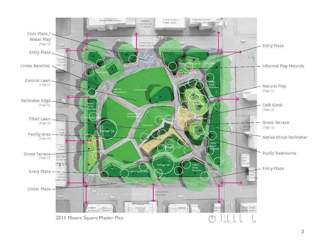 Moore Square Master Plan Schematic design, Landscape