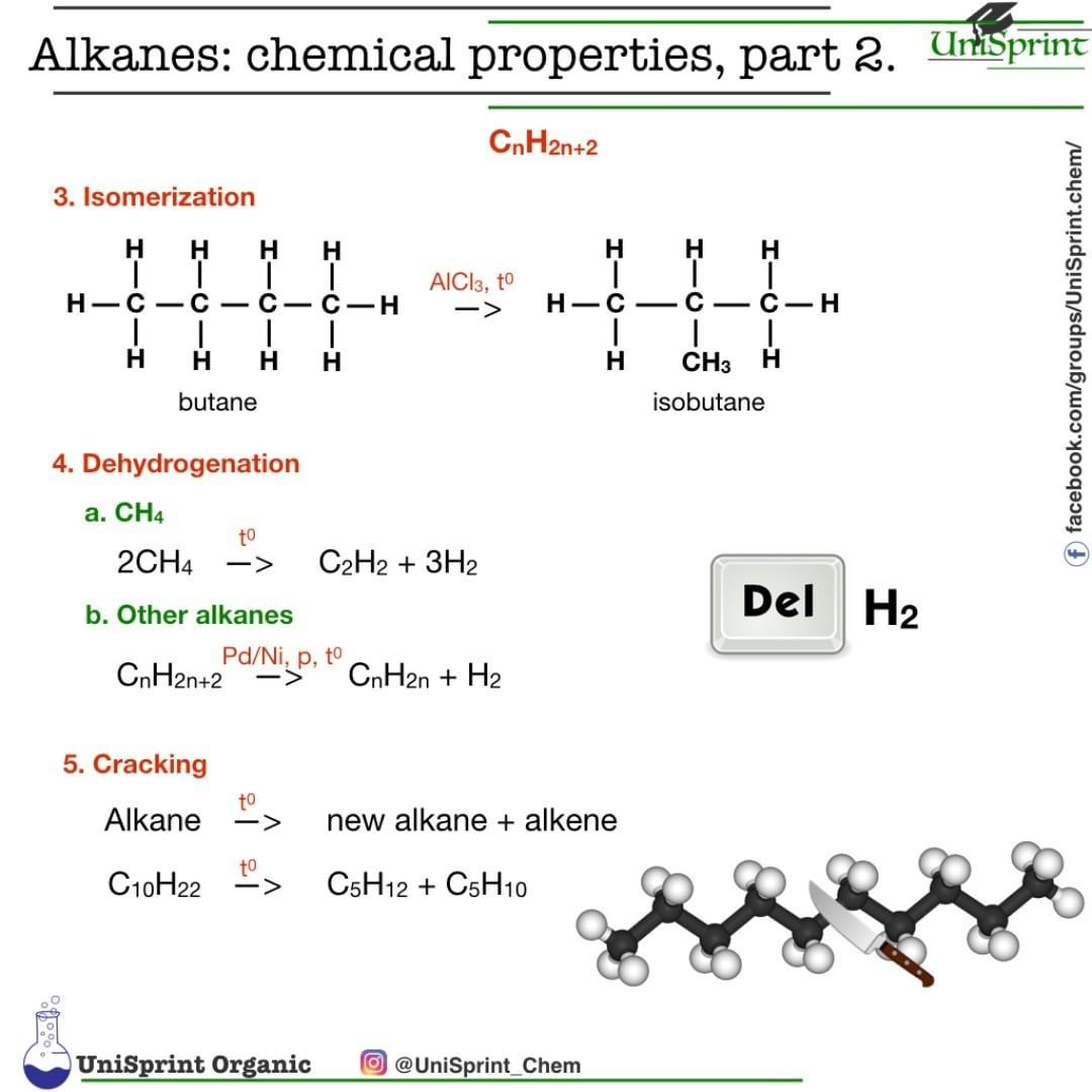 Unisprint Organic Chemistry Chemical Properties Of