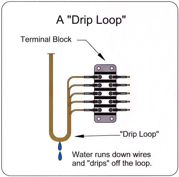 boat wiring schematic diagram