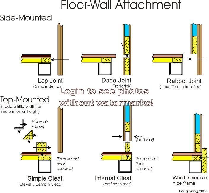 Image Result For Detail Wall To Floor Teardrop With Images