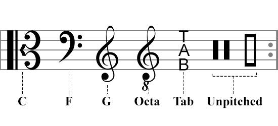A Complete List Of Music Symbols With Their Meaning Across The