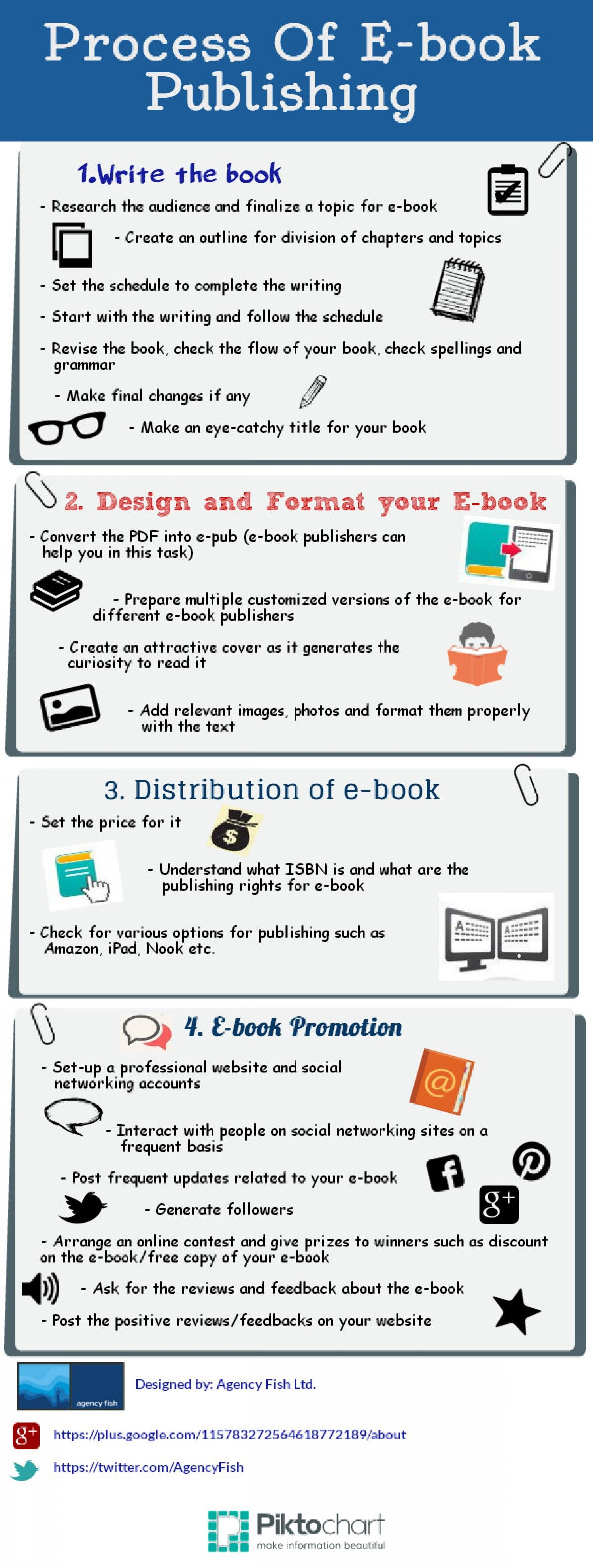Want to self-publish your #NaNoWriMo book? Check out this infographic of the process of #ebook publishing. #selfpublishing