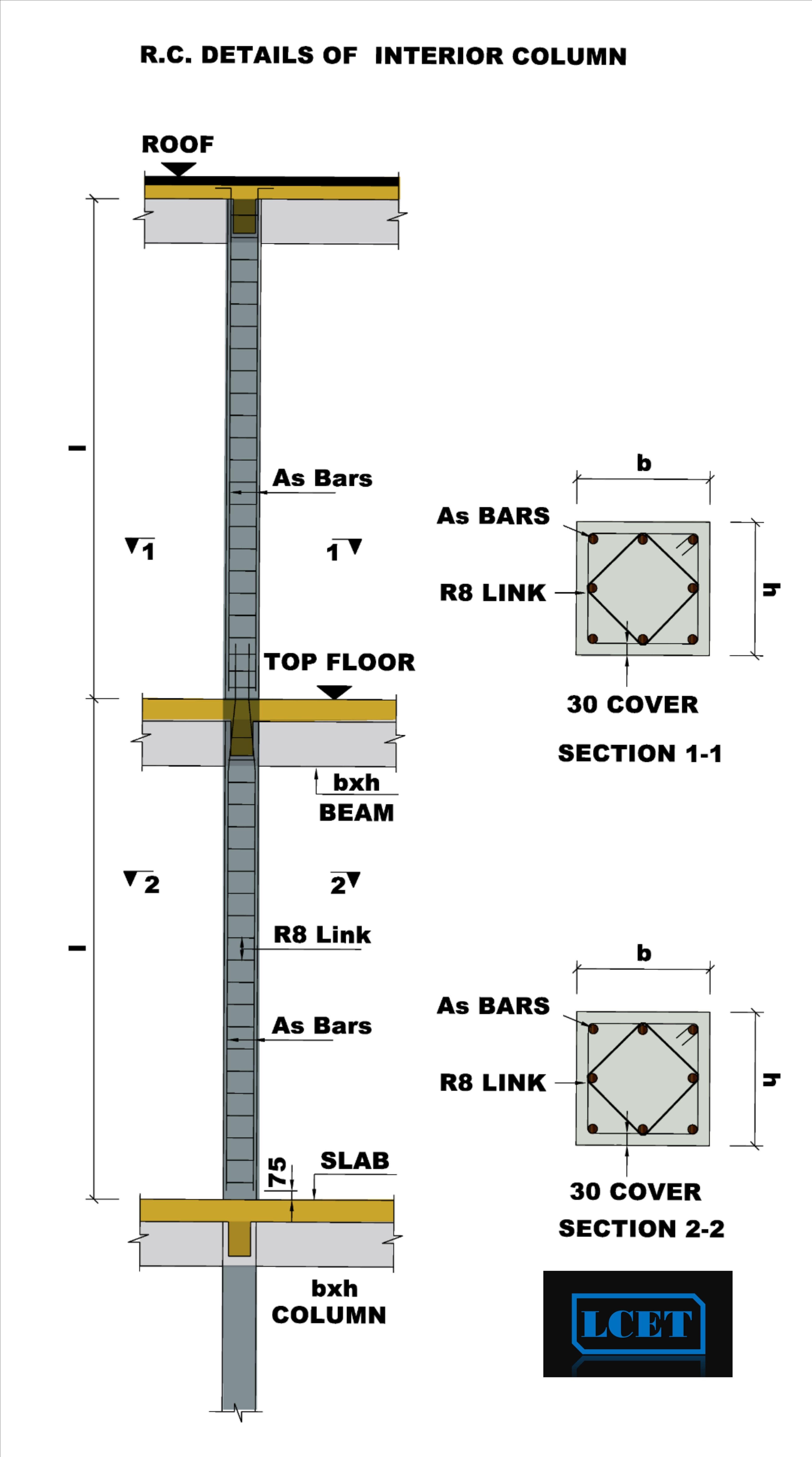 Concrete Corbel Design Aci