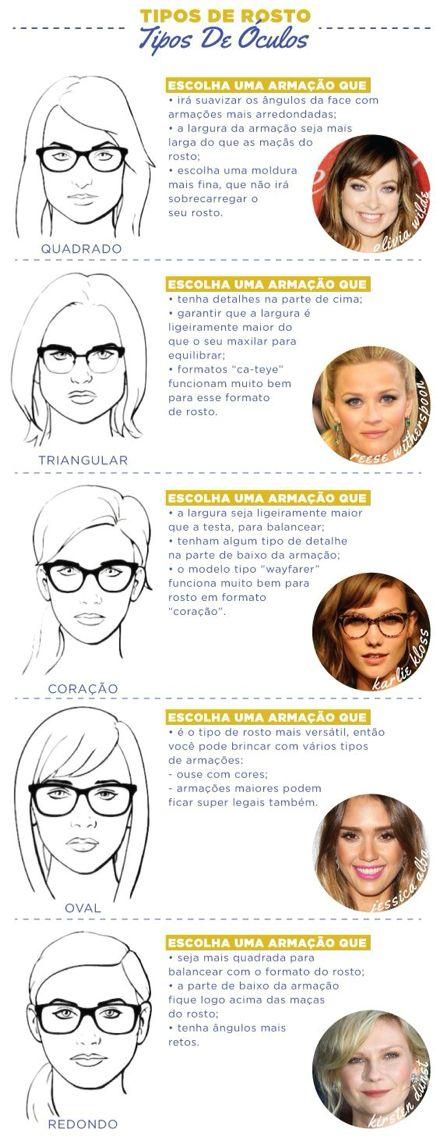 Oculos Para Cada Tipo De Rosto Tipos De Rosto Formas De Rosto E