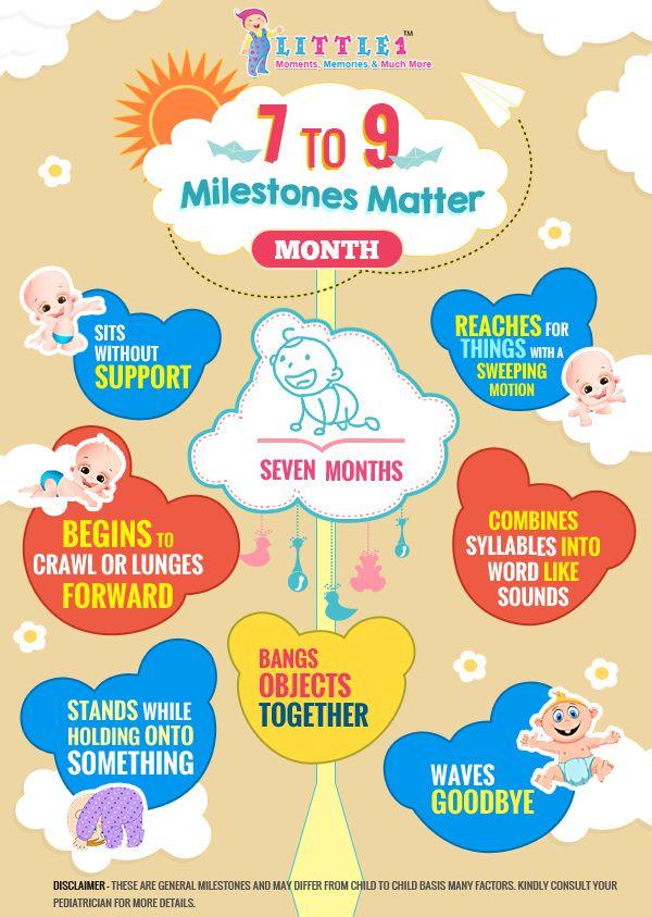 Milestones Of 7 Month Old Baby