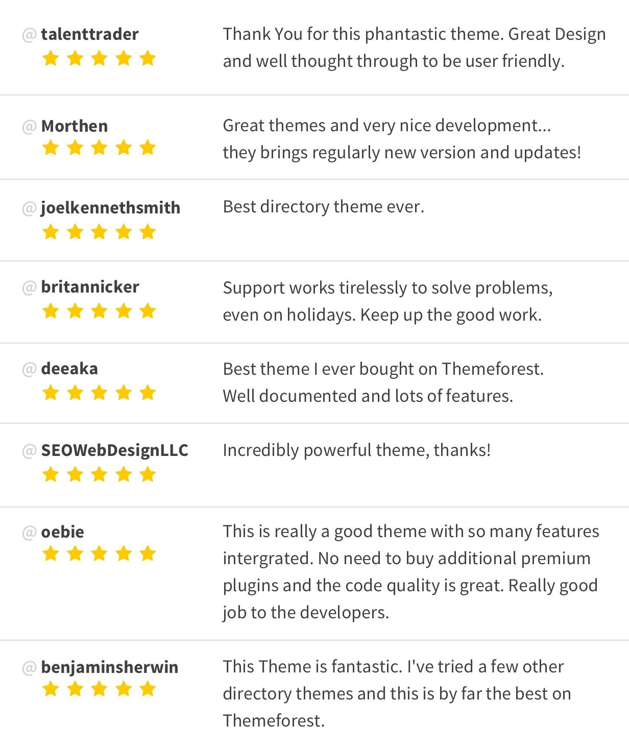 Directory WordPress Theme #Directory