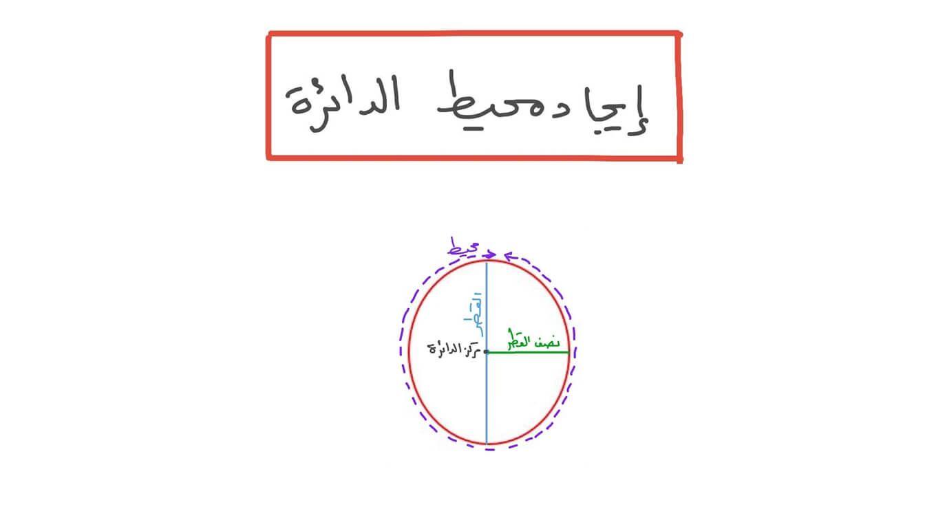 محيط الدائرة ما هو وطرق حسابه Chart Pie Chart Line Chart