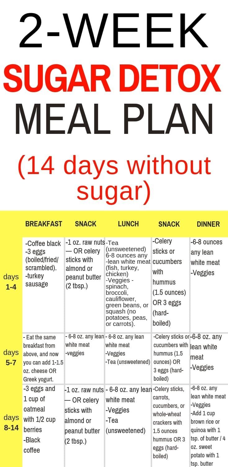 2-Week Sugar Detox Meal Plan #weightloss