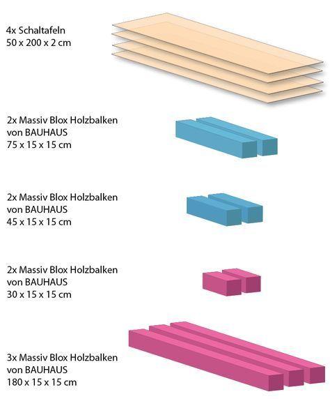 Diy Bett Anleitung Zum Selber Bauen Eines Massiv Holz Bettes Diy Bett Holzbett Selber Bauen Und Bett Selber Bauen