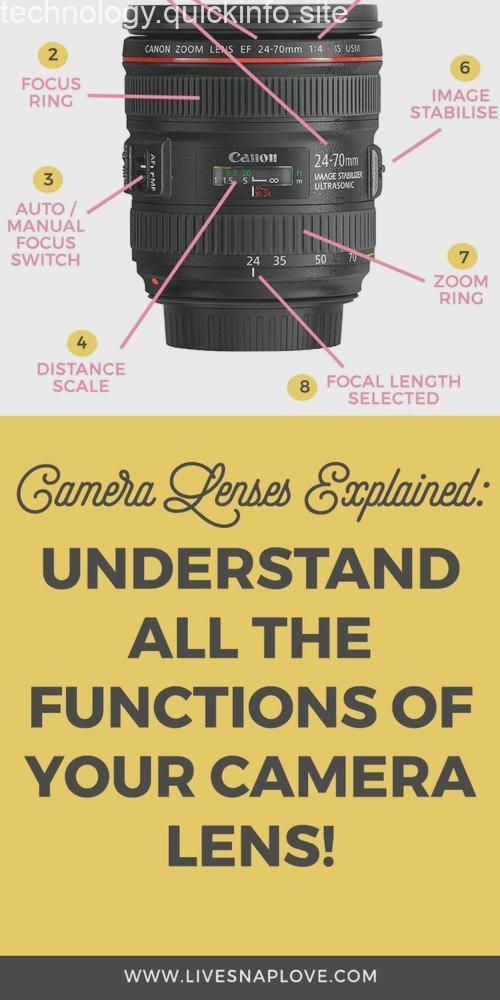 Camera Lenses Explained: Understand All The Functions of Your Camera Lens! Camera Lenses Explained: Understand All The Functions of Your Camera Lens!,