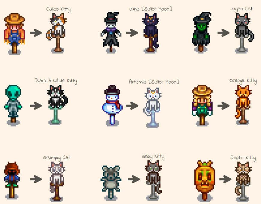 Kitty Scarecrow Replacements Stardew Valley Stardew Valley Tips