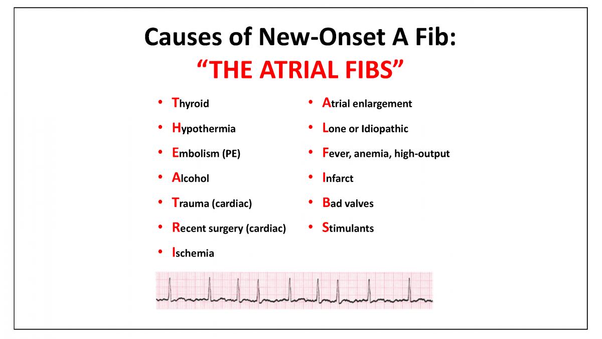 """medmonics-monday: the causes of atrial fibrillation: """"the atrial"""