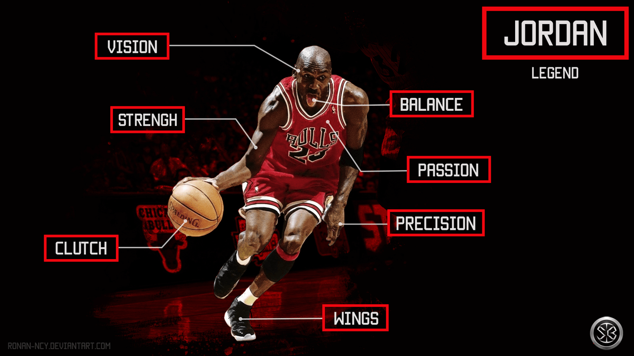 Jordan Slam Dunk Wallpapers Desktop Background Michael Jordan Mvp Michael Jordan Jordans