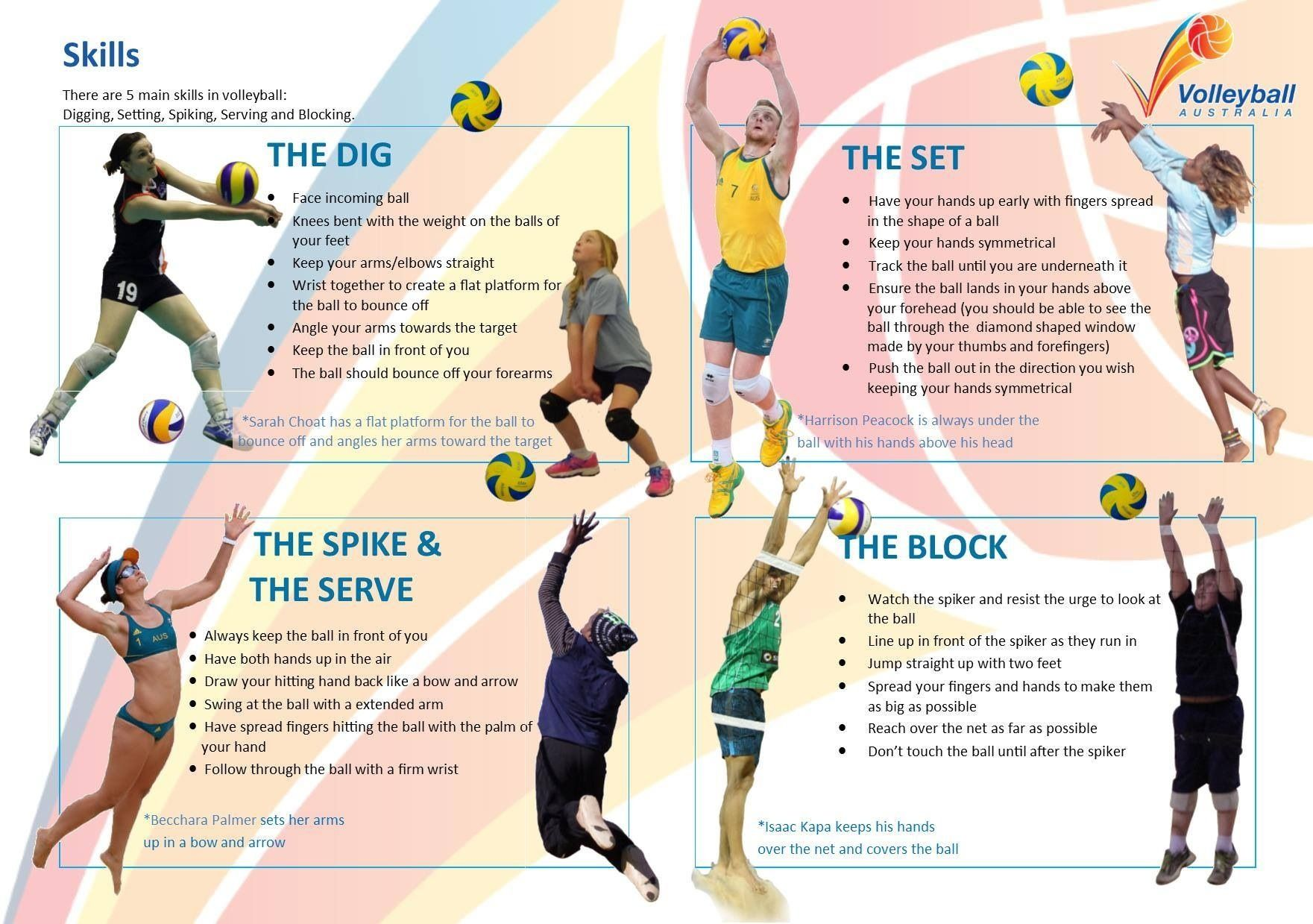 Volleyball Skills Volleyball Skills Model Provided By Volleyball Australia Volleyballskilldefinitio Volleyball Skills Volleyball Tryouts Coaching Volleyball