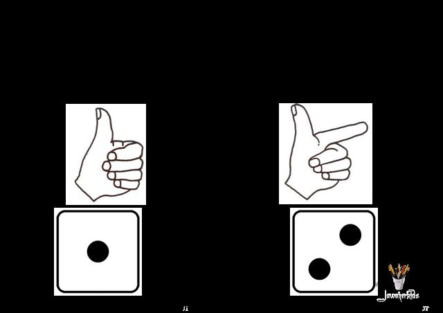 Jawaherpearl Kids بطاقات الأرقام من 0 إلى 10 عربية و انجليزية Education Math Arabic Worksheets