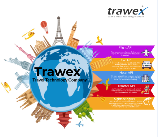 Trawex Technologies Is One Of The World S Best Leading Travel