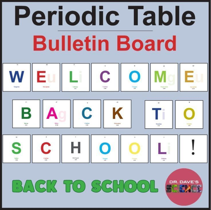 Periodic Table Welcome Back Bulletin Board Science Elementary