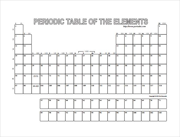 blank table template blank periodic table of elements pdf - Periodic Table Worksheets Doc