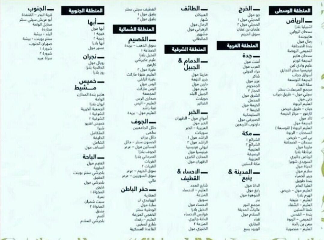 150 وظيفة نسائية بمختلف مناطق المملكة Person Receipt Personalized Items