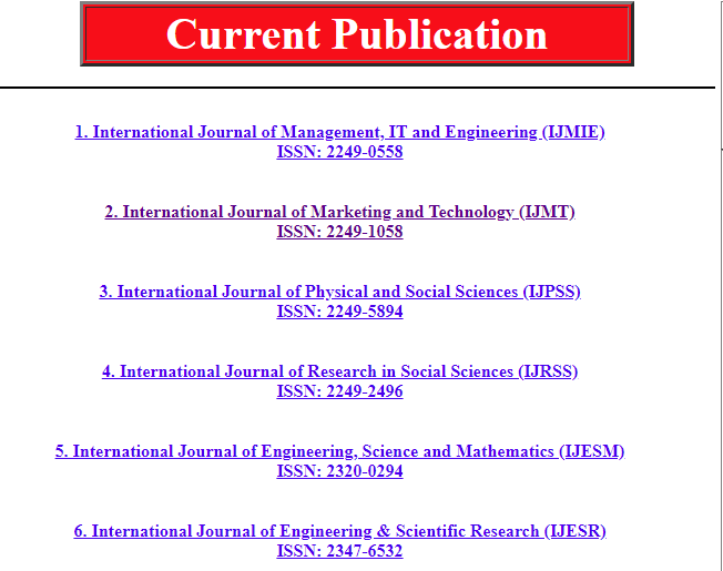 Current Publication Social Science Research Paper Book Publishing