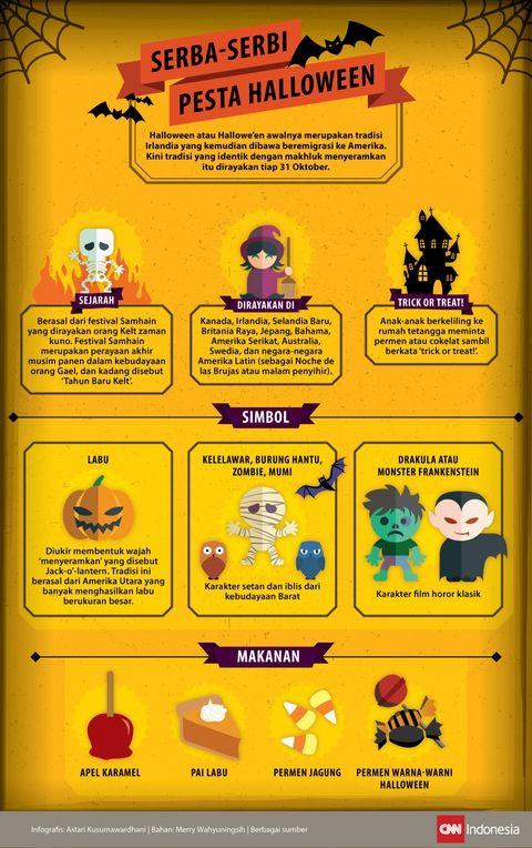 Halloween Menurut Islam : halloween, menurut, islam, Serba-serbi, Perayaan, Halloween, Pesta, Halloween,, Samhain,, Selandia