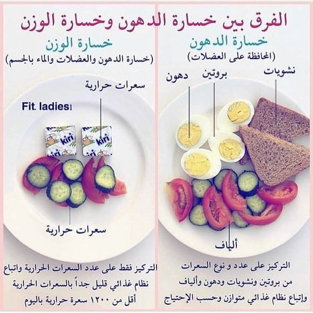 سناك صحي سناكات سناك سناك خلود دايت صحة الصيام المتقطع سناكات صحيه معلومات صحية صحة صحه وجبات خ Health Fitness Food Health Fitness Nutrition Health Facts Food