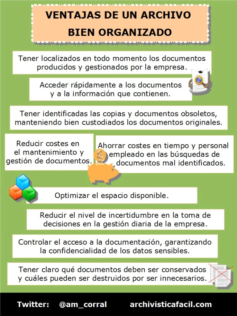 Ventajas De Un Archivo Bien Organizado Dokutekana Archivos Archivistica Archivadores Organización De Archivos Organizacion Documental
