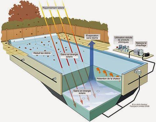 Plan de ferraillage d 39 une bache eau b ton cours g nie for Plan piscine beton