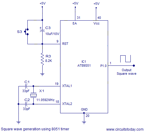 Square wave generation using 8051 timer 8051 pinterest circuit square wave generation using 8051 timer asfbconference2016 Image collections