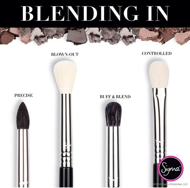 * Blending is so important. To date my favorite eye blending brush is by mac. I have two of the same brush. I will try these to see if they compare. G