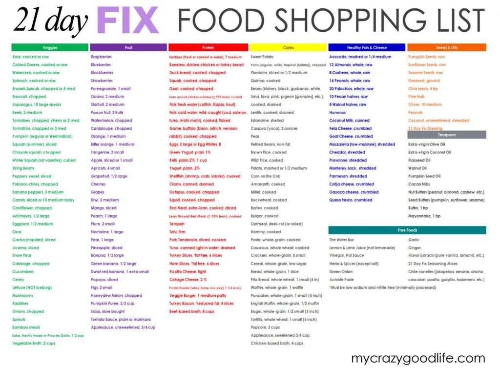 Updated 21 Day Fix Food List Printable With Images 21 Day Fix