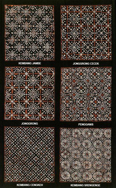 Nitik Indonesia Batik Motif Batik Art Batik Pattern Motif Batik