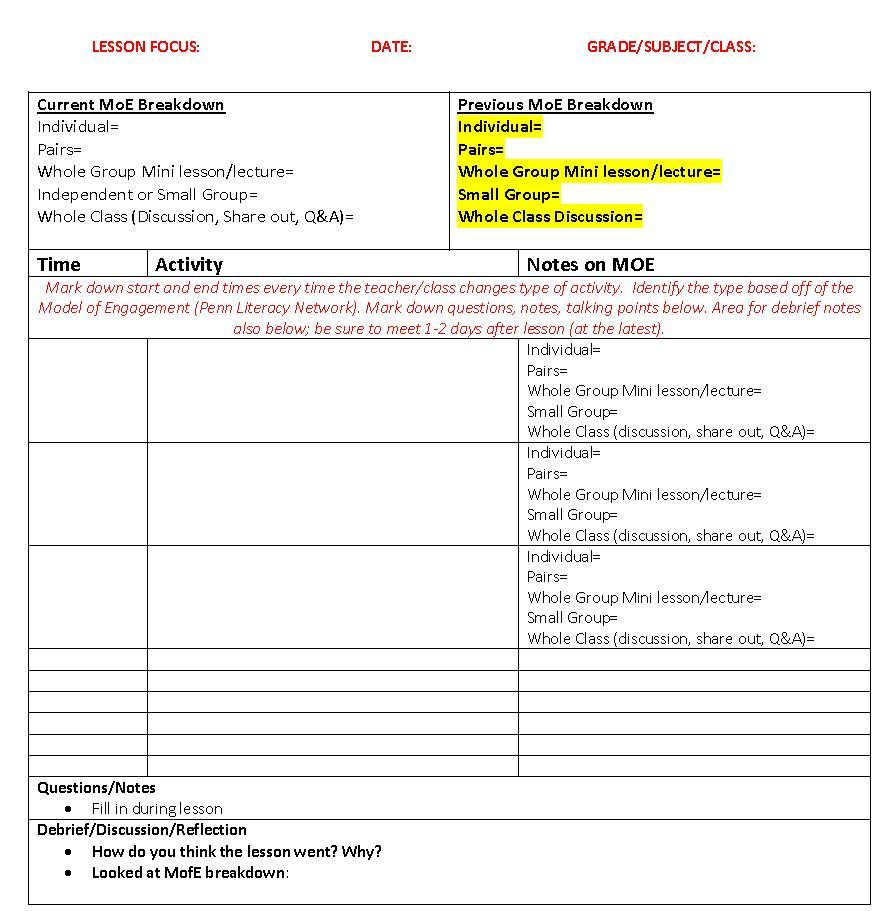 Class Visit Form For Staff Developers And Instructional Coaches