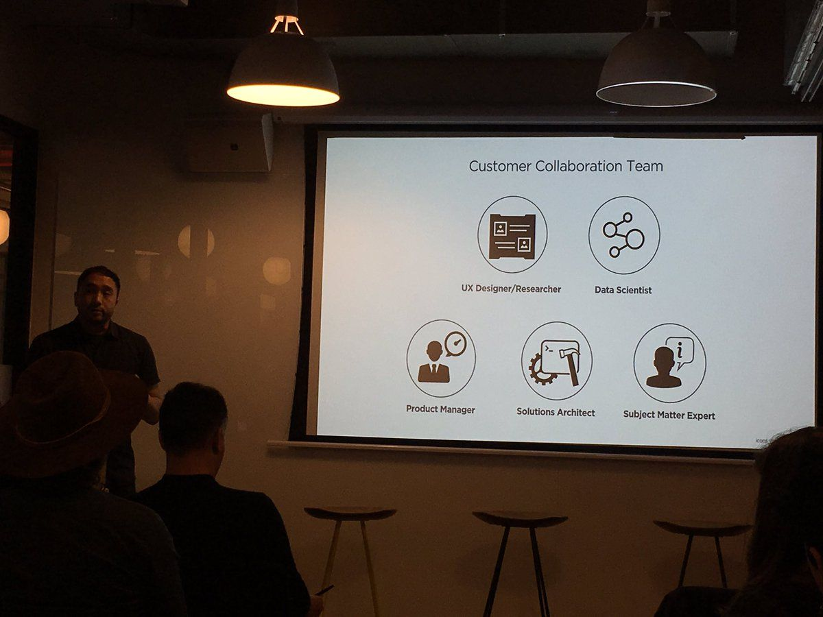 Co-creation: Customer Collaboration Team