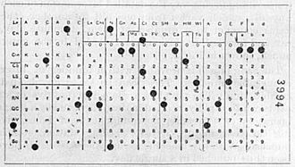 Hollerith Card As Shown In The Railroad Gazette In   Today In