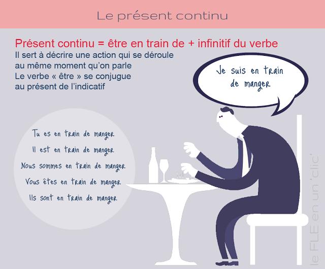 Présent continu - gramatyka 2 - Francuski przy kawie