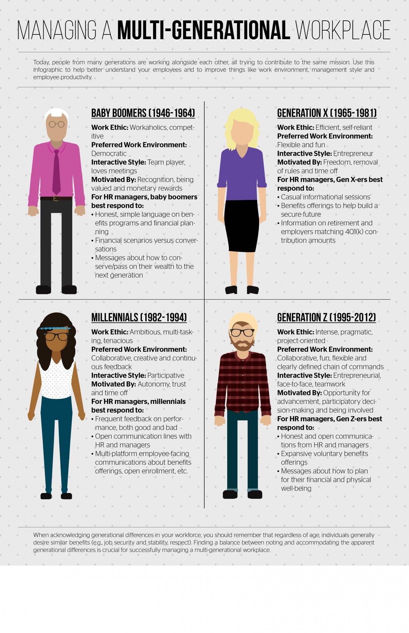 multigenerational workplace differences