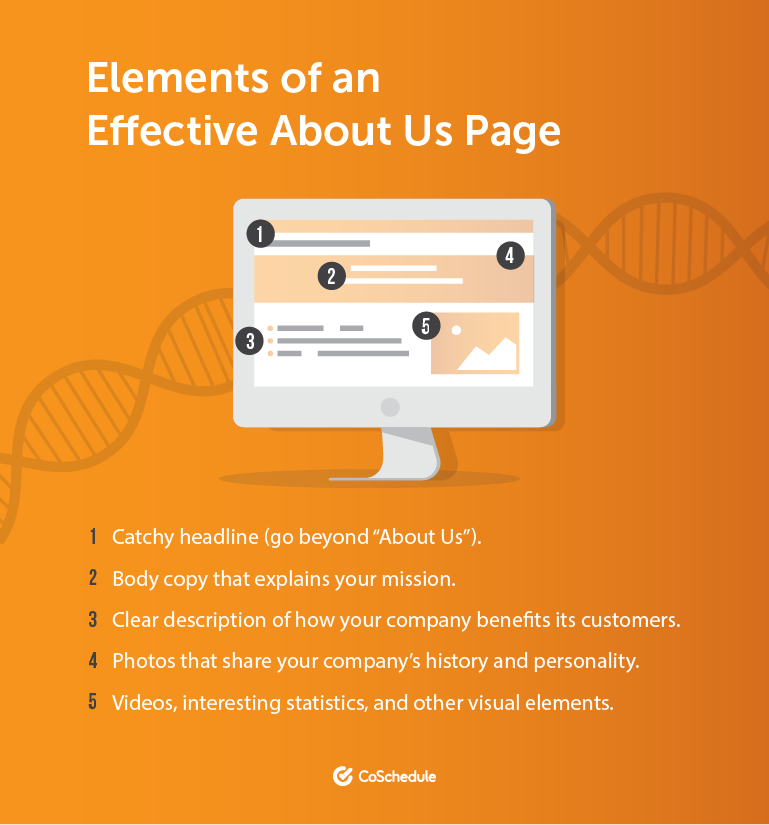How To Write The Best About Us Page 50 Examples And A Template About Us Page This Is Us Templates