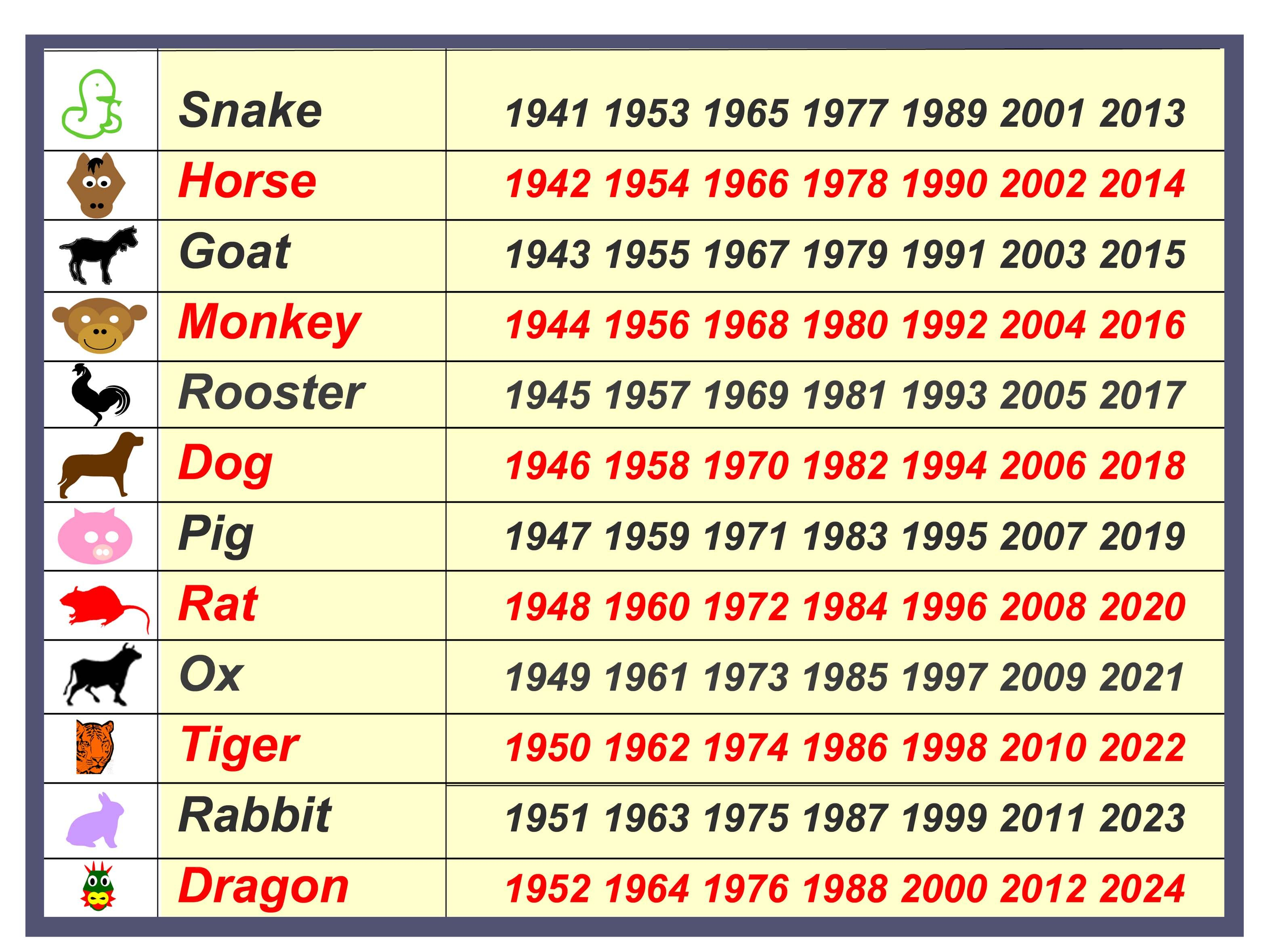 The eastern calendar.1989 - what kind of animal did they welcome